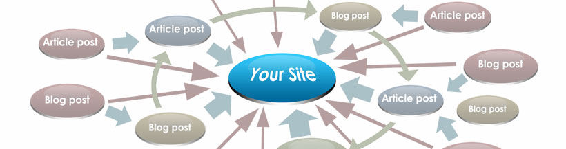 getting backlinks to help SEO